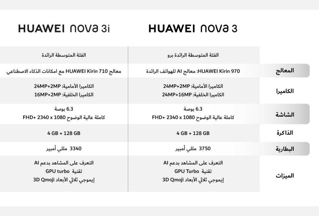 nova3_3i_3e_comparison_ar