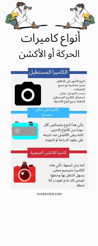 أنواع كاميرا الأكشن والحركة